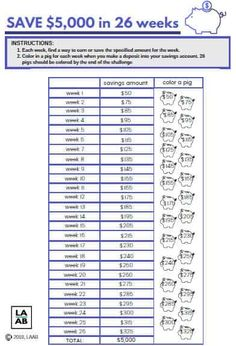 Do you need a way to save 5000 Or save 1000 With this 26 week savings plan challenge you can choose one of these 3 FREE printables that will help you reach your savings g. 26 Week Savings Plan, Savings Challenge, Money Saving Challenge, Money Saving Tips, Saving Ideas, Money Tips, Saving Money Weekly, Money Hacks, Budget Planer