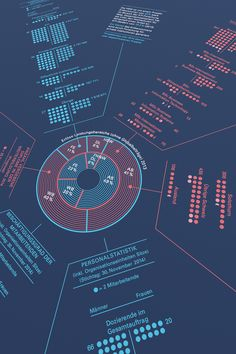 Annual Report poster 2014 on Behance