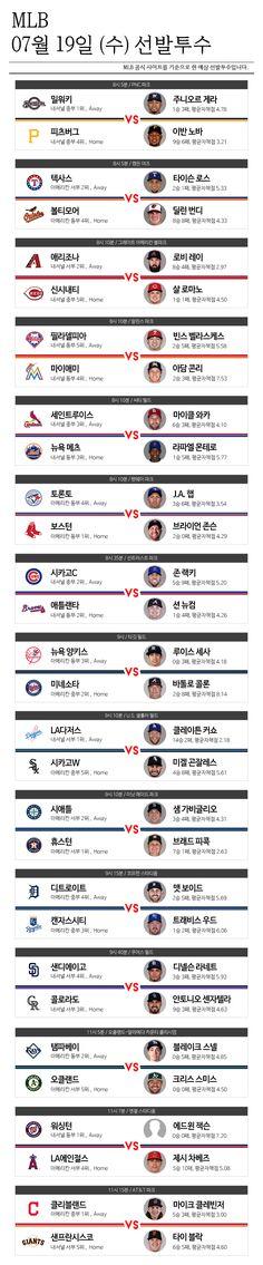 [MLB] 19일 선발투수