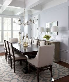 Dining Room Rugs  To place a properly sized rug under your table and chairs, measure the length and width of your table, and add about two inches for each chair. The back legs of your chairs should stay on the rug when in use.  Home Decor and Rugs