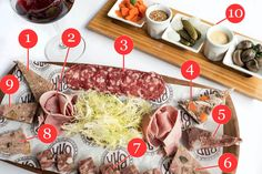 The Charcuterie Board at Bar Boulud in New York City