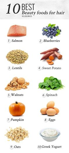10 Best Foods for Healthy Hair | http://HelloGlow.co