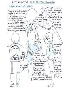 Ted Beresford's instructions for making a table top puppet