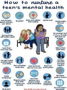 Child and Teen Mental Health Caregiver Poster. by Mental Fills Counseling Tools Kids And Parenting, Parenting Hacks, Parenting Plan, Foster Parenting, Parenting Classes, Parenting Styles, Parenting Websites, Gentle Parenting, Parenting Quotes