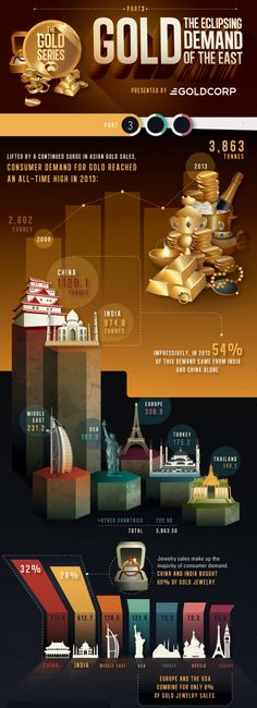 Infographic Ideas zerohedge infographic : Gold ETF Research - Gold Infographic On Largest Sovereign Gold ...
