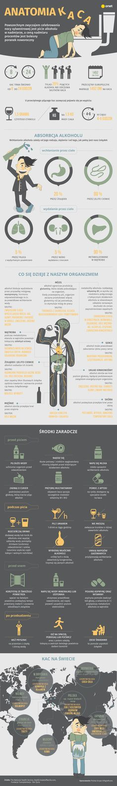 Anatomia kaca. Co przeżywa twoje ciało? - Facet