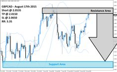 GBPCAD Sell Signal (August 17th 2015) - http://www.profitf.com/forex-analysis/gbpcad-sell-signal-august-17th-2015/
