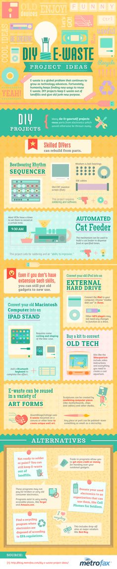 DIY E-waste project ideas [Infographic] | MNN - Mother Nature Network