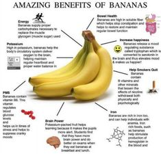 Curb Hunger Longer With These High-Fiber Fruits Bananas! Eat them everyday, but make sure they are ripe (i. Curb Hunger Longer With These High-Fiber Fruits Bananas! Eat them everyday, but make sure they are ripe (i. Banana Health Benefits, Matcha Benefits, Lemon Benefits, Benefits Of Coconut Oil, Benefits Of Fruits, Tomato Benefits, High Fiber Fruits, Tomato Nutrition, Quinoa Nutrition