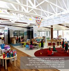 The classroom employes a number of techniques to delineate the space and it's functional use. A large circular mat encourages the children to sit and play together informally, while tables are set up which focus on a particular task. The space is kept fle Reggio Classroom, Classroom Design, Preschool Classroom, Play Spaces, Learning Spaces, Learning Environments, Kindergarten Interior, Kindergarten Design, Primary Education