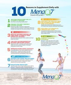 Top 10 Reasons to Supplement with MenaQ7, Vitamin K2 as MK-7   Supplements content from New Hope 360