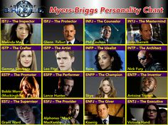 Things I do when I'm bored: psych-analyze characters from Marvel's Agents of SHIELD.