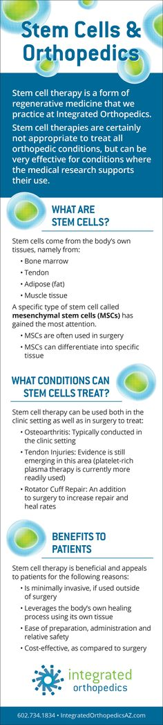 Stem Cell Therapy in Orthopedics and Sports Medicine [infographic] | Integrated Orthopedics