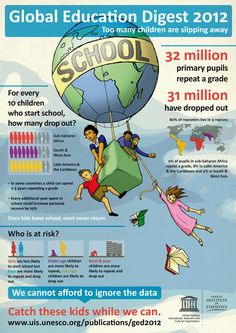 Global Education Digest 2012. Author: Unesco