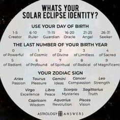You are another me - Zodiac signs art - Scorpio Zodiac Facts, Zodiac Sign Traits, Zodiac Memes, Zodiac Horoscope, Libra Zodiac Tattoos, Virgo Constellation Tattoo, Zodiac Society, Zodiac Star Signs, Spiritual Wisdom