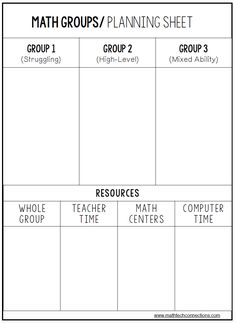 Time to Decide: Three or Four Math Groups Math Workshop - How to decided if you want to manage 3 or 4 math groups Math Teacher, Math Classroom, Teaching Math, Math Math, Math Games, Math Fractions, Kindergarten Math, Future Classroom, Maths
