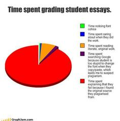 help grading essays wales grading criteria for essays essay writing tell me about yourself benefits of essay writing