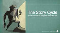The Story Circle - #storytelling #digitalstorytelling