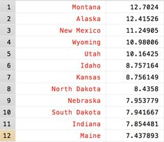 Gary Johnson's top states (projected share of vote) via @natesilver538
