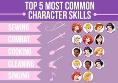 These were the most commonly displayed skills amongst all 21 leading ladies: | We Did An In-Depth Analysis Of 21 Disney Female Leads