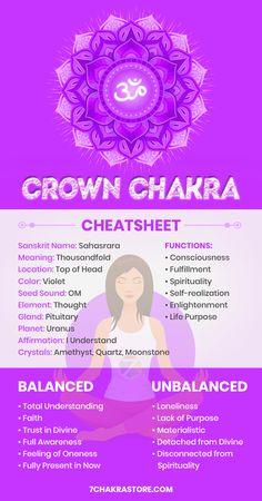 Chakra Mantra, Chakra Meditation, Chakra Art, Chakra For Beginners, Root Chakra Healing, Chakra Alignment, Chakra Affirmations, Chakra Symbols, Chakra System