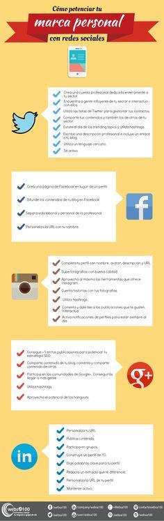 Cómo potenciar tu marca personal con redes sociales