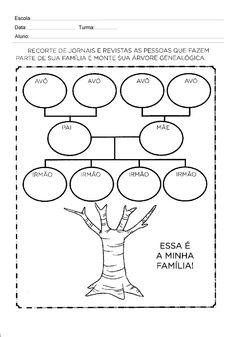 Educação Infantil Archives - Page 6 of 18 English Activities For Kids, Family Tree Art, Guard Your Heart, Family Search, Science And Nature, Preschool, Education, Clarissa, Gabriel