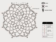 instrumento para realizar patrones circulares - Buscar con Google