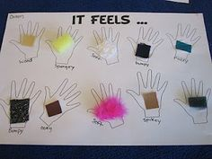 Easy way to enjoy different textures. Kids can each repeatedly create their own sensory projects with materials.