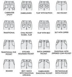 Pour moi l'ouverture des poches doit être la plus haute et horizontale possible