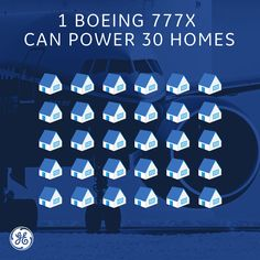 With our help, the Boeing 777x will be able to handle 30% more power without extra space or weight.