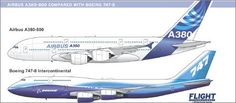 Boeing 747-8 vs A380: A titanic tussle - 2/17/2006 - Flight Global