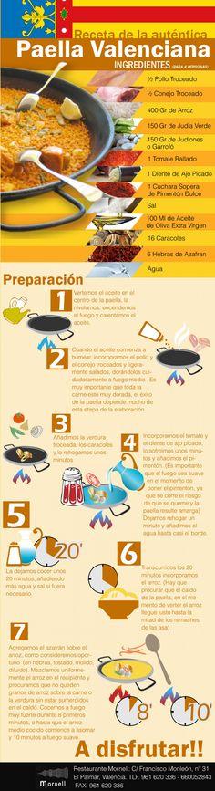 Se puede hacer sin caracoles y sin conejo (solo con un pollo). En muchas zonas de Valencia no se pone ajo. El arroz variedad Senia o Bomba.