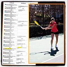 ITF ProCircuit Shymkent, Kazakhstan update: Luda Vasilyeva (RUS - WTA 701) reaches singles main draw round of 16 after beating Gulnaz Dokey (KAZ) 6/0 6/1. Well done Luda! Good luck! #liudmilavasilyeva #itfprocircuit #itftennis #itf #tennis #wta #johankriektennisacademy
