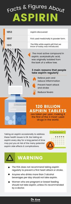 Aspirin side effects: aspirin facts -   What to take as a natural alternative.