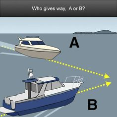 Boating Rules of the Road Quiz – Boat Insurance from SafeSkipper with Towergate Insurance Source Boat Navigation, Boat Cleaning, Boating Tips, Sailboat Living, Sailboat Decor, Yacht Builders, Boat Insurance, Boat Safety, Boat Names
