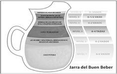7 Mejores Imágenes De Jarra Buen Beber Jarra Del Buen
