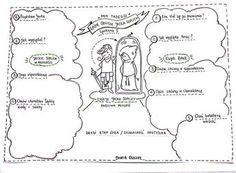 Jacek Soplica zdrajca,, Pan Tadeusz '' Creative Writing Ideas, Polish Language, Language School, Telling Time, Bullet Journal, Notes, Teacher, Education, Blog