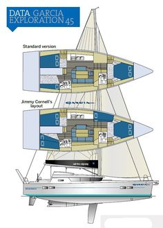 garcia sailboat - Google Search