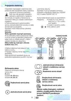 Varná doska BEKO HIC 64401 - Náhľad návodu na použitie zadarmo