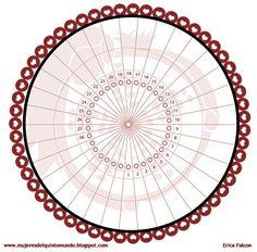 Diagrama menstrual-lunar http://mujeresdelquintomundo.blogspot.com.es/p/la-menstruacion-consciente-danzando.html?m=1 #curso #online #menstruacion #consciente #ciclicidad #femenina #diagrama #menstrual #lunar #arquetipos #menstruacion