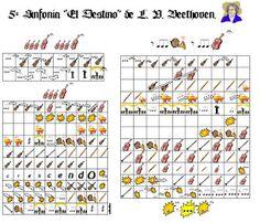 """5ª Sinfonia """"El destino"""" de L.V. Beethoven"""