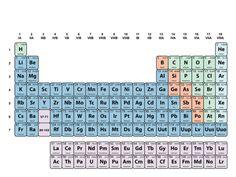 Imagenes de la tabla periodica 2018 table periodica 2018 completa tabla periodica pdf con valencias tabla periodica pdf completa tabla periodica de los elementos pdf urtaz Choice Image