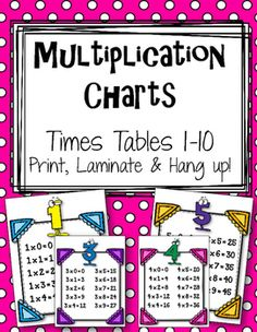 Multiplication Charts to Print, Laminate & Hang for display in your classroom!!One poster for each Times Table! 1-10!