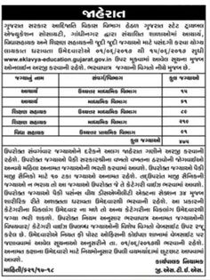 GSTES Recruitment 2017: Latest an employment notification is released by Gujarat State Tribal Education Society (GSTES) for 475 vacant posts, Apply online application form for GSTES Principal and Teachers Bharti 2017 at www.eklavya-education.gujarat.gov.in. Gujarat State Tribal Education Society (GSTES) Recruitment Notification 2017 has been released for Principal, Shikshan Sahayak & Vidyasahayak Posts. There are total 475 vacancy categories as subject wise. [ 183 more words ]