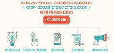 Graphic Design Brisbane Graphic Designers Gold Coast