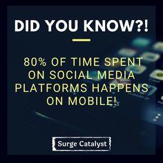 Did you know? of time spent on social media platforms happens on mobile! Digital Marketing Strategy, Online Marketing, Social Media Marketing, Platforms, Did You Know, Online Business, Entrepreneur, Management, Success