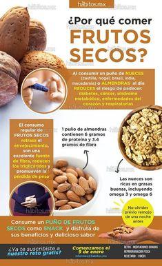 Hábitos Health Coaching   ¿Por qué comer FRUTOS SECOS?