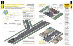 407 ETR, la primera autopista totalmente electrónica del mundo / 407 ETR, the first entirely electronic toll road in the world