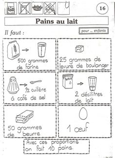 Ecole de Verny - Atelier cuisine en Moyenne Section Healthy Toddler Breakfast, Breakfast Tea, Baby Food Recipes, Cooking Recipes, Masterchef, Plant Science, Batch Cooking, Cooking With Kids, Food Illustrations